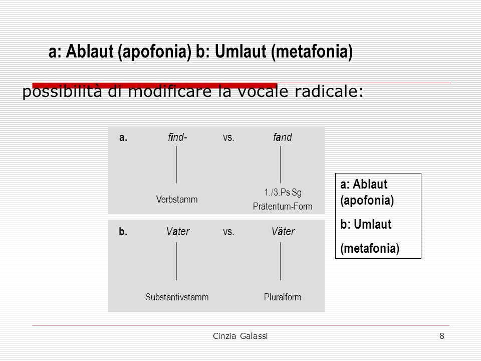 Das Pluralsystem  parole femminili con plurale in –e.
