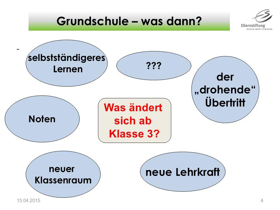 """- Grundschule – was dann? 15.04.2015 4 Was ändert sich ab Klasse 3? selbstständigeres Lernen der """"drohende"""" Übertritt Noten neue Lehrkraft neuer Klass"""