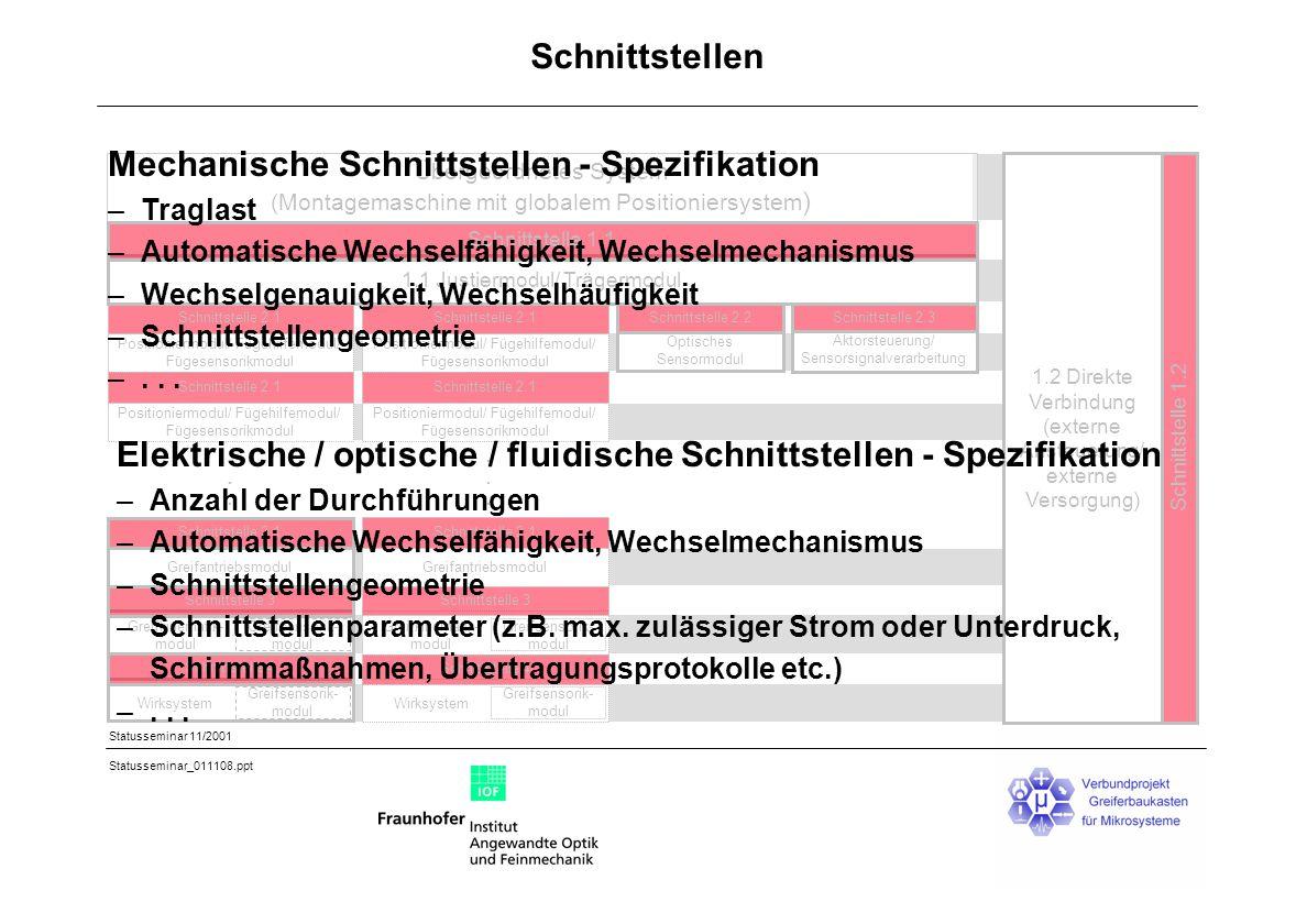 Statusseminar 11/2001 Statusseminar_011108.ppt Übergeordnetes System (Montagemaschine mit globalem Positioniersystem ) Schnittstelle 2.2 Optisches Sensormodul 1.2 Direkte Verbindung (externe Ansteuerung/ externe Versorgung) Schnittstelle 1.2......