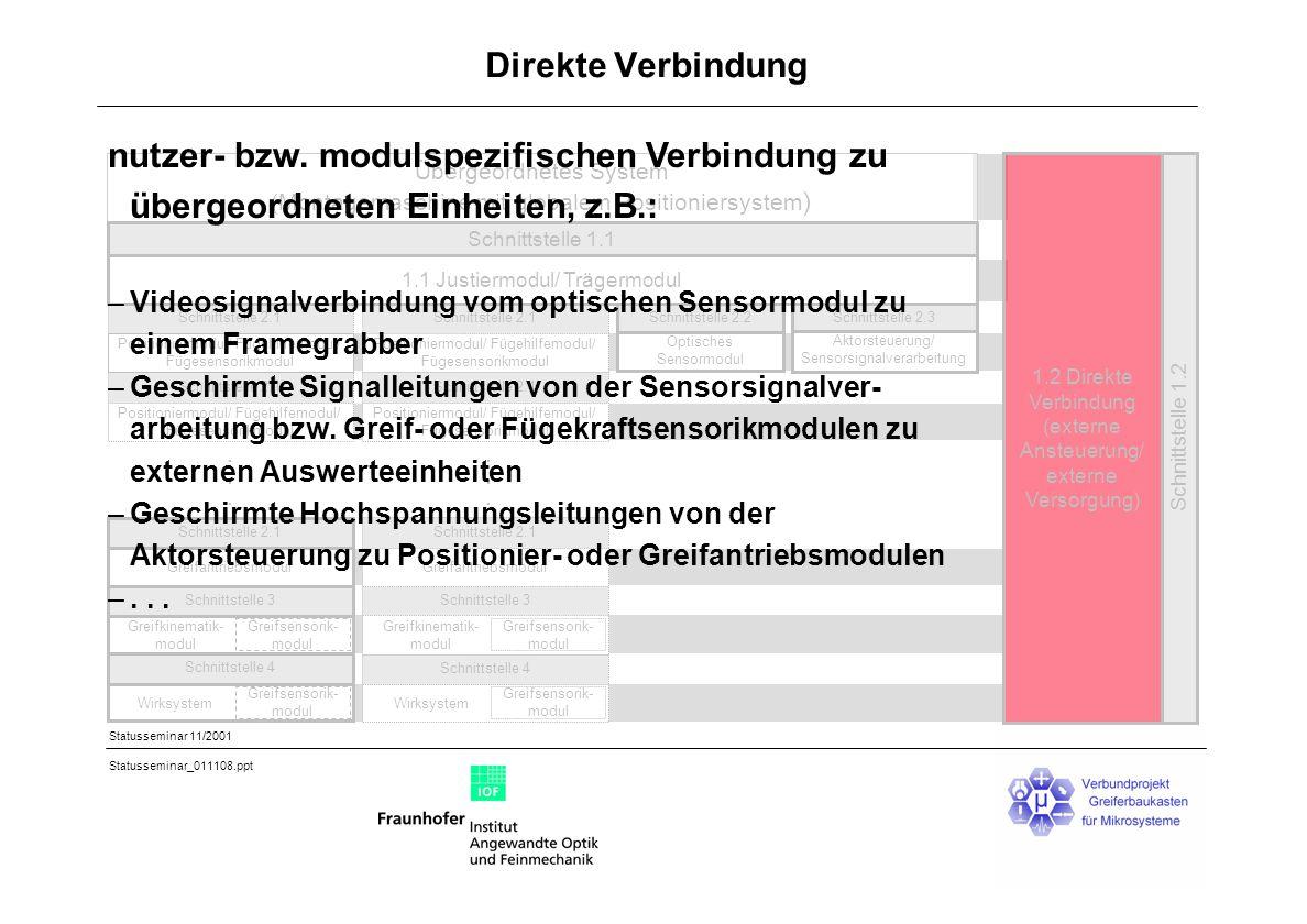 Statusseminar 11/2001 Statusseminar_011108.ppt Übergeordnetes System (Montagemaschine mit globalem Positioniersystem ) Schnittstelle 2.2 Optisches Sensormodul Schnittstelle 1.2......
