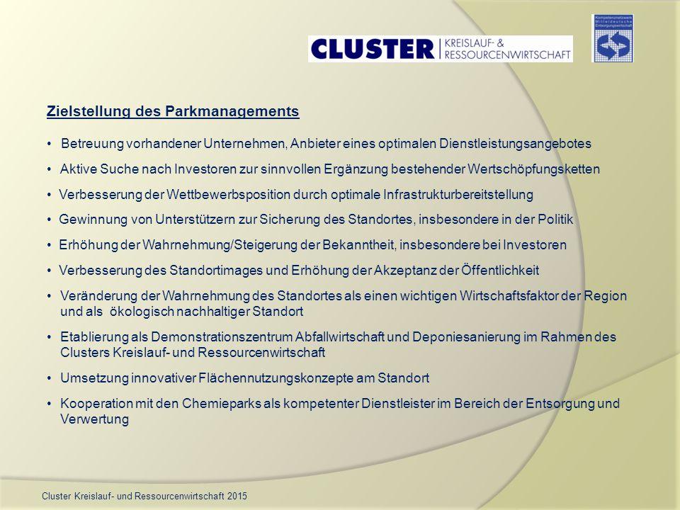 Cluster Kreislauf- und Ressourcenwirtschaft 2015 Zielstellung des Parkmanagements Betreuung vorhandener Unternehmen, Anbieter eines optimalen Dienstle