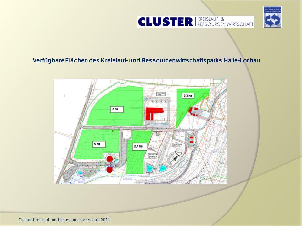Cluster Kreislauf- und Ressourcenwirtschaft 2015 Verfügbare Flächen des Kreislauf- und Ressourcenwirtschaftsparks Halle-Lochau