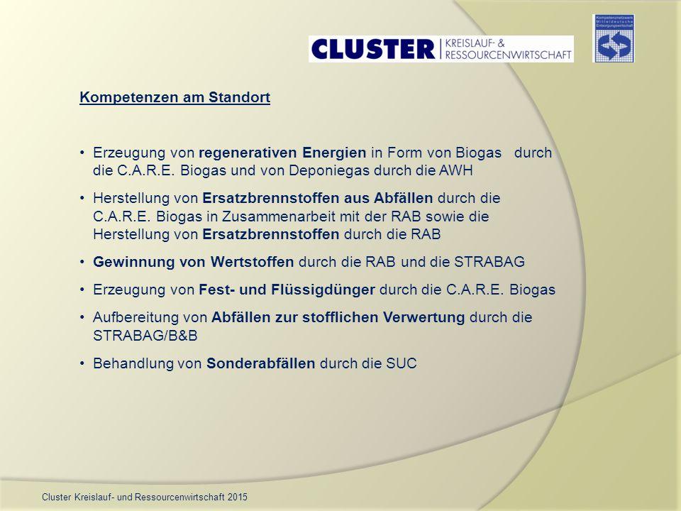 Cluster Kreislauf- und Ressourcenwirtschaft 2015 Kompetenzen am Standort Erzeugung von regenerativen Energien in Form von Biogas durch die C.A.R.E. Bi