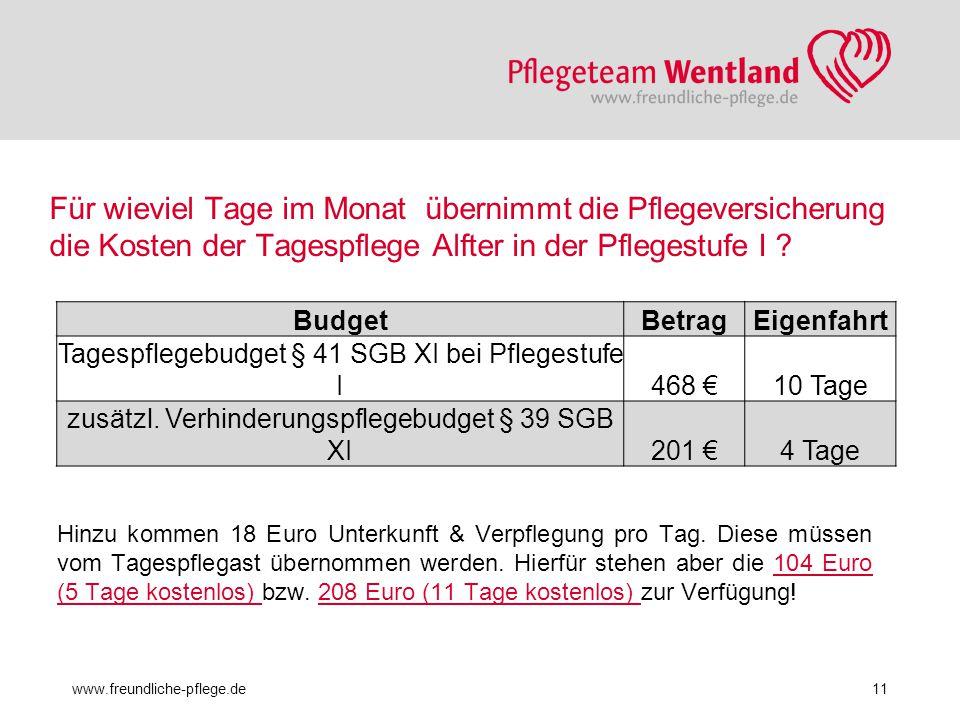 Für wieviel Tage im Monat übernimmt die Pflegeversicherung die Kosten der Tagespflege Alfter in der Pflegestufe I ? www.freundliche-pflege.de11 Budget