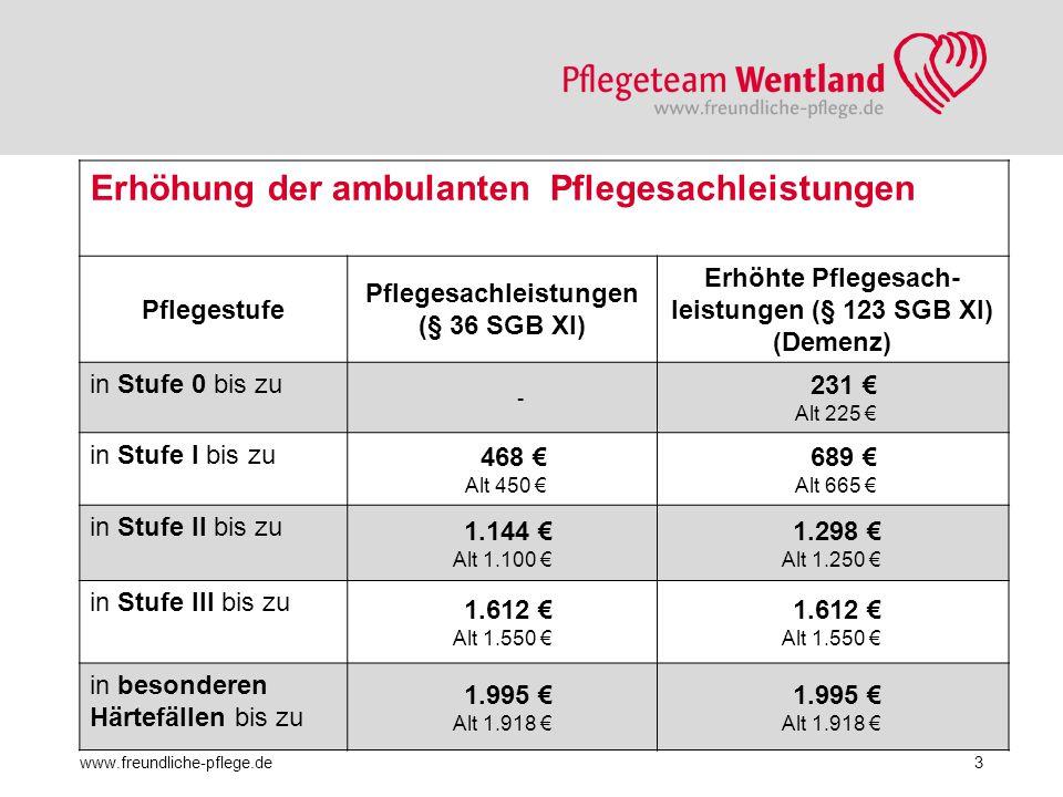 Erhöhung der ambulanten Pflegesachleistungen Pflegestufe Pflegesachleistungen (§ 36 SGB XI) Erhöhte Pflegesach- leistungen (§ 123 SGB XI) (Demenz) in