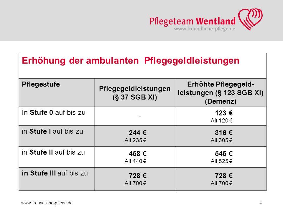 Flexibilisierung der Verhinderungs- und Kurzzeitpflege www.freundliche-pflege.de5 Pflegebedürftige haben einen Anspruch auf Verhinderungspflege (§ 39 SGB XI) für bis zu 6 Wochen (oder stundenweise) von bis zu 1.612 Euro jährlich (bisher 1.550 €).