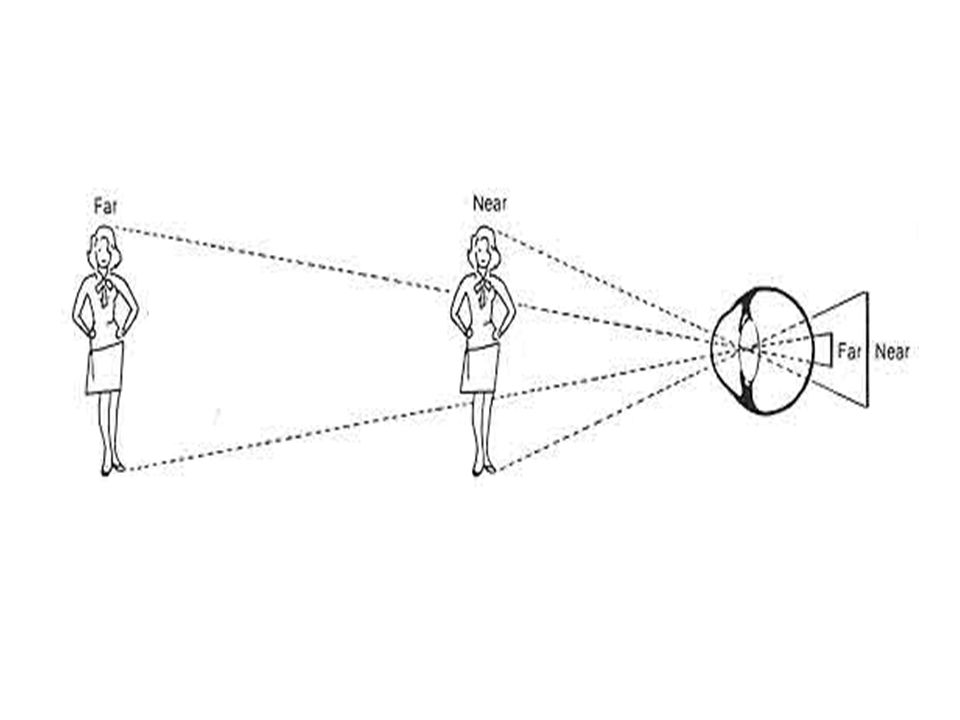 Disparation … ist das Ausmaß in dem das Abbild eines Objektes von den korrespondierenden Netzhautpunkten unserer Augen abweicht, d.h.