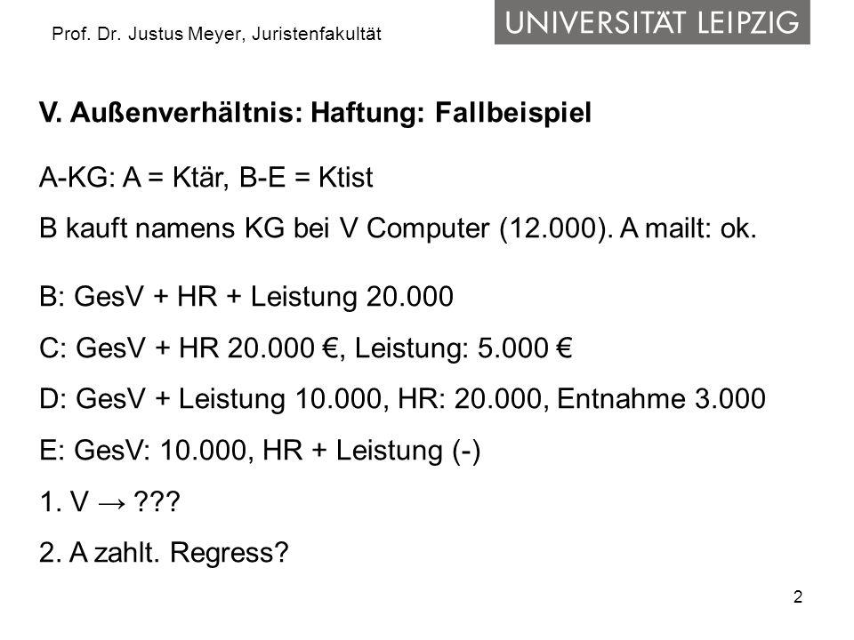 3 Prof.Dr. Justus Meyer, Juristenfakultät V. Außenverhältnis: Haftung: Fallbeispiel 1.