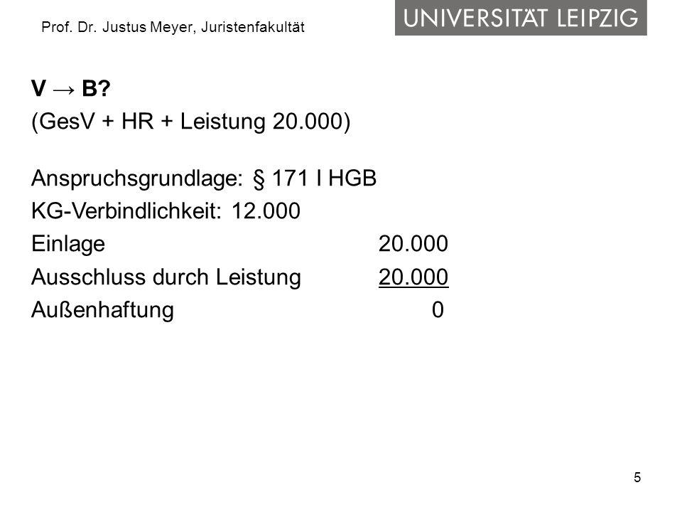 5 Prof. Dr. Justus Meyer, Juristenfakultät V → B? (GesV + HR + Leistung 20.000) Anspruchsgrundlage: § 171 I HGB KG-Verbindlichkeit: 12.000 Einlage 20.