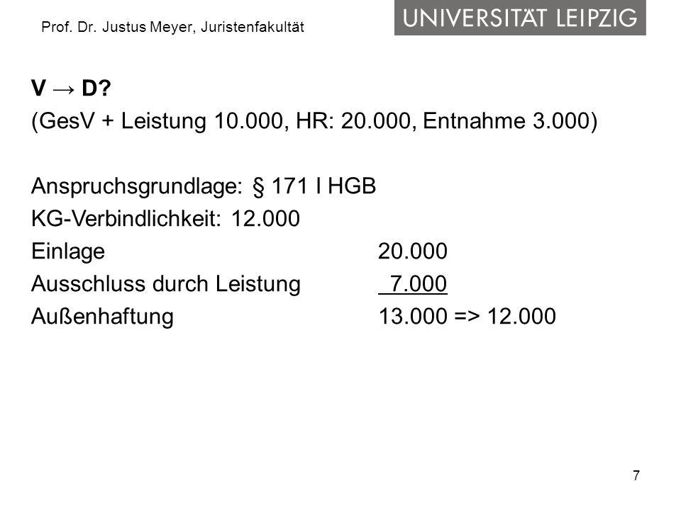 7 Prof. Dr. Justus Meyer, Juristenfakultät V → D? (GesV + Leistung 10.000, HR: 20.000, Entnahme 3.000) Anspruchsgrundlage: § 171 I HGB KG-Verbindlichk