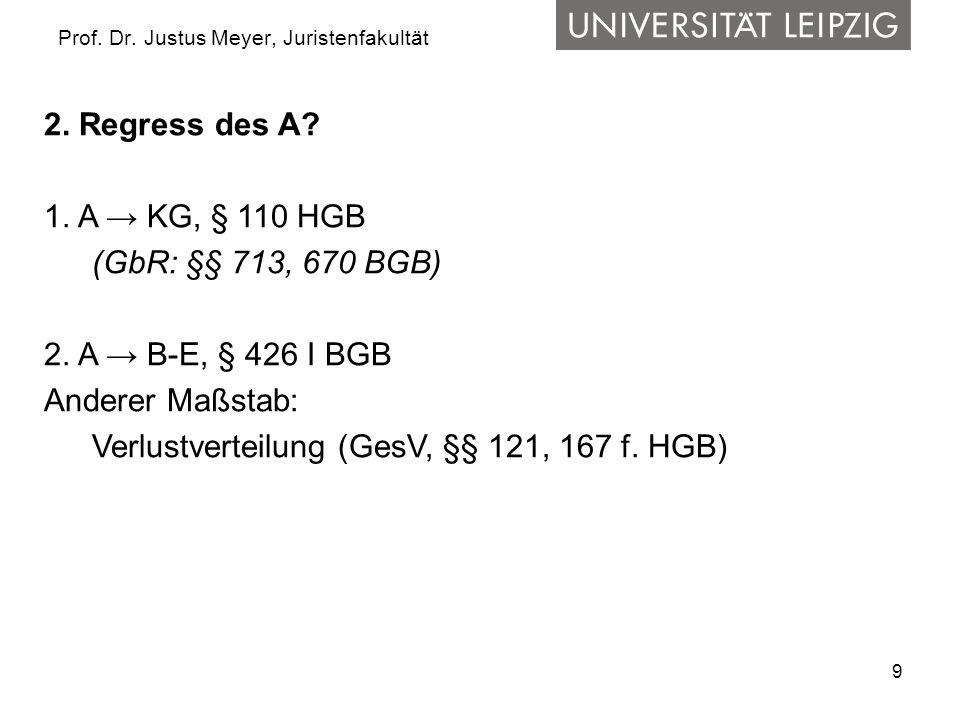 9 Prof. Dr. Justus Meyer, Juristenfakultät 2. Regress des A? 1. A → KG, § 110 HGB (GbR: §§ 713, 670 BGB) 2. A → B-E, § 426 I BGB Anderer Maßstab: Verl
