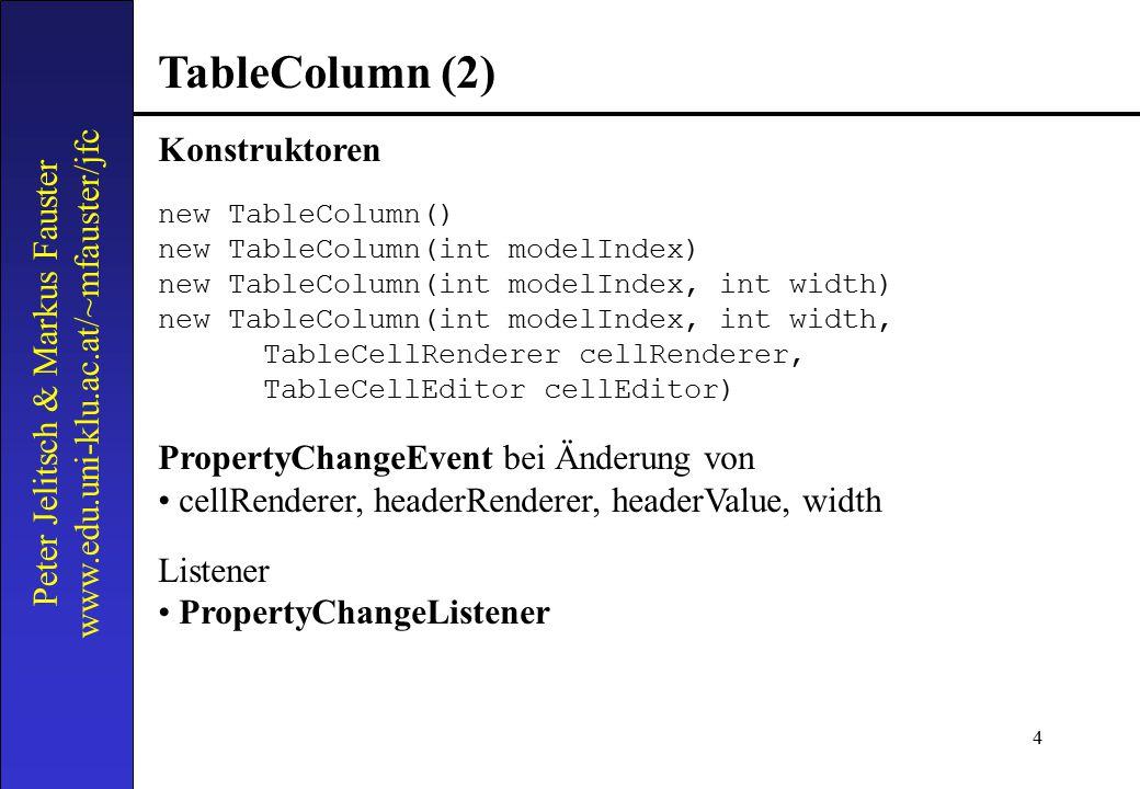 4 Peter Jelitsch & Markus Fauster www.edu.uni-klu.ac.at/~mfauster/jfc TableColumn (2) Konstruktoren new TableColumn() new TableColumn(int modelIndex) new TableColumn(int modelIndex, int width) new TableColumn(int modelIndex, int width, TableCellRenderer cellRenderer, TableCellEditor cellEditor) PropertyChangeEvent bei Änderung von cellRenderer, headerRenderer, headerValue, width Listener PropertyChangeListener