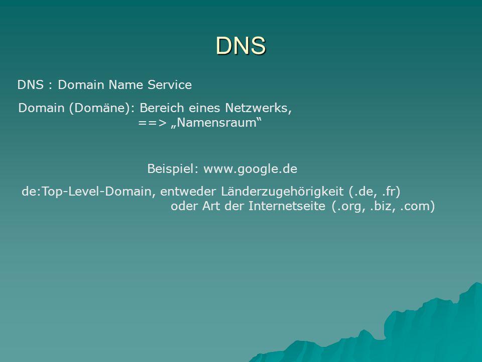 """DNS DNS : Domain Name Service Domain (Domäne): Bereich eines Netzwerks, ==> """"Namensraum Beispiel: www.google.de de:Top-Level-Domain, entweder Länderzugehörigkeit (.de,.fr) oder Art der Internetseite (.org,.biz,.com)"""