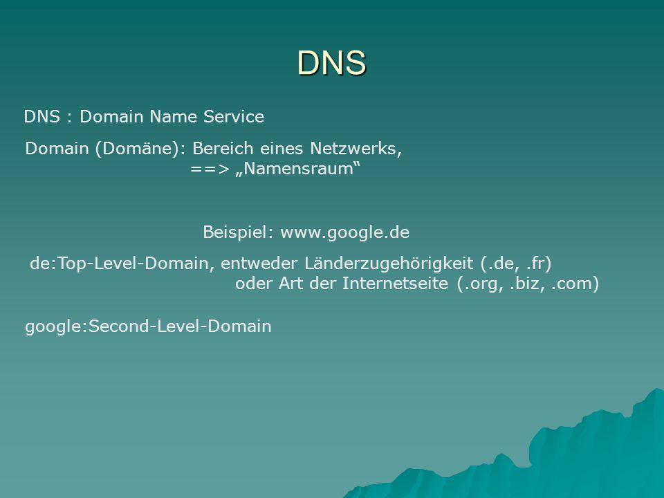 """DNS DNS : Domain Name Service Domain (Domäne): Bereich eines Netzwerks, ==> """"Namensraum Beispiel: www.google.de de:Top-Level-Domain, entweder Länderzugehörigkeit (.de,.fr) oder Art der Internetseite (.org,.biz,.com) google:Second-Level-Domain"""