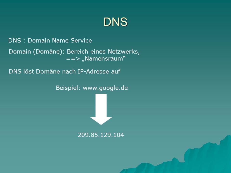 """DNS DNS : Domain Name Service Domain (Domäne): Bereich eines Netzwerks, ==> """"Namensraum DNS löst Domäne nach IP-Adresse auf Beispiel: www.google.de 209.85.129.104"""