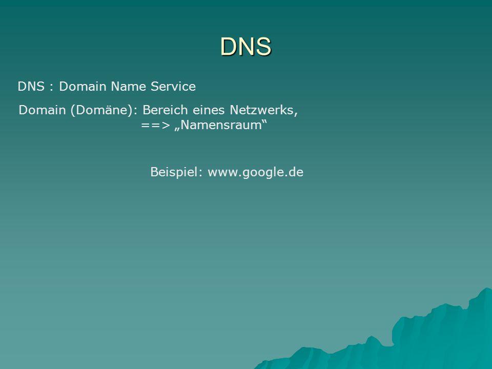 """DNS DNS : Domain Name Service Domain (Domäne): Bereich eines Netzwerks, ==> """"Namensraum Beispiel: www.google.de"""