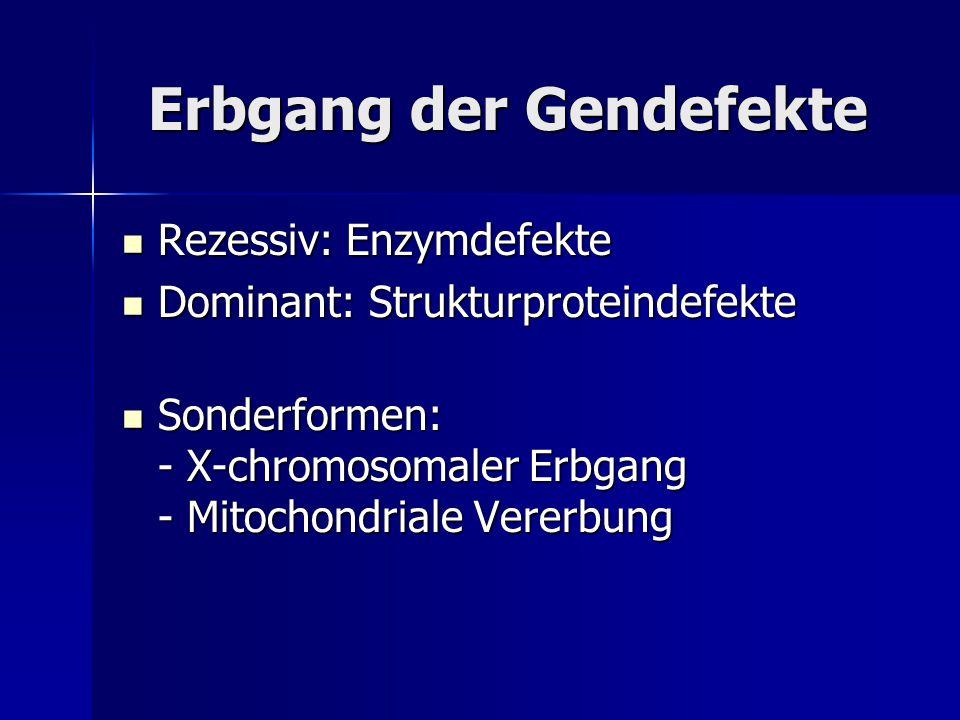 Erbgang der Gendefekte Rezessiv: Enzymdefekte Rezessiv: Enzymdefekte Dominant: Strukturproteindefekte Dominant: Strukturproteindefekte Sonderformen: - X-chromosomaler Erbgang - Mitochondriale Vererbung Sonderformen: - X-chromosomaler Erbgang - Mitochondriale Vererbung