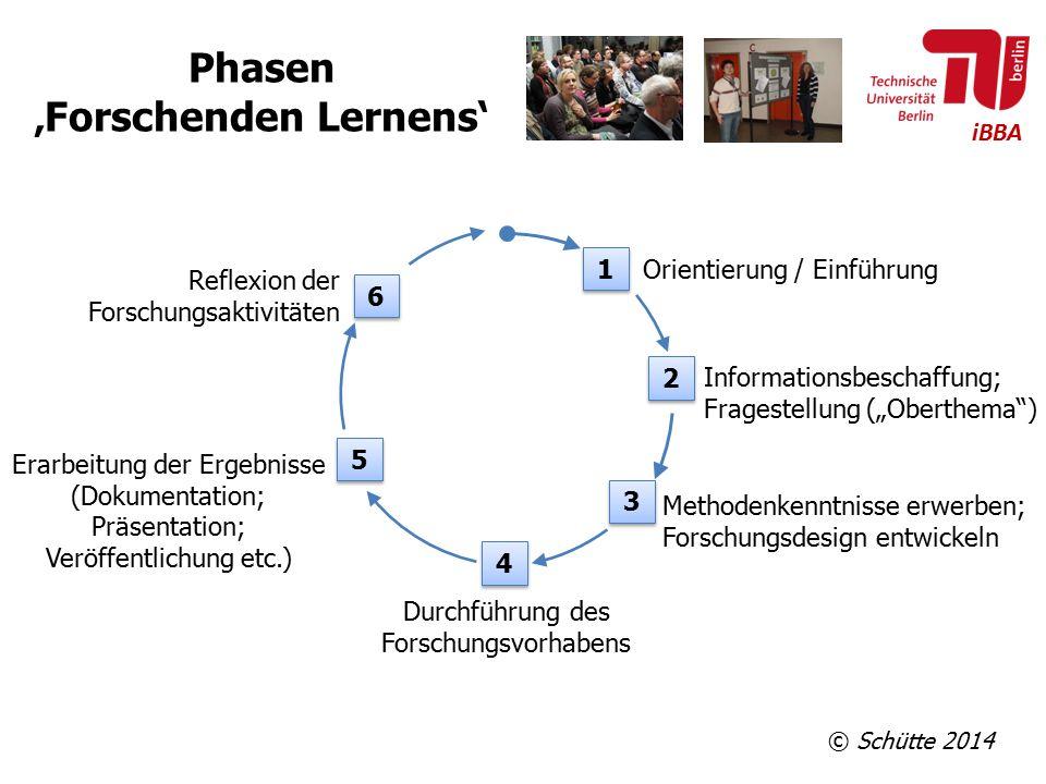 """iBBA Phasen 'Forschenden Lernens' Orientierung / Einführung Informationsbeschaffung; Fragestellung (""""Oberthema"""") Methodenkenntnisse erwerben; Forschun"""