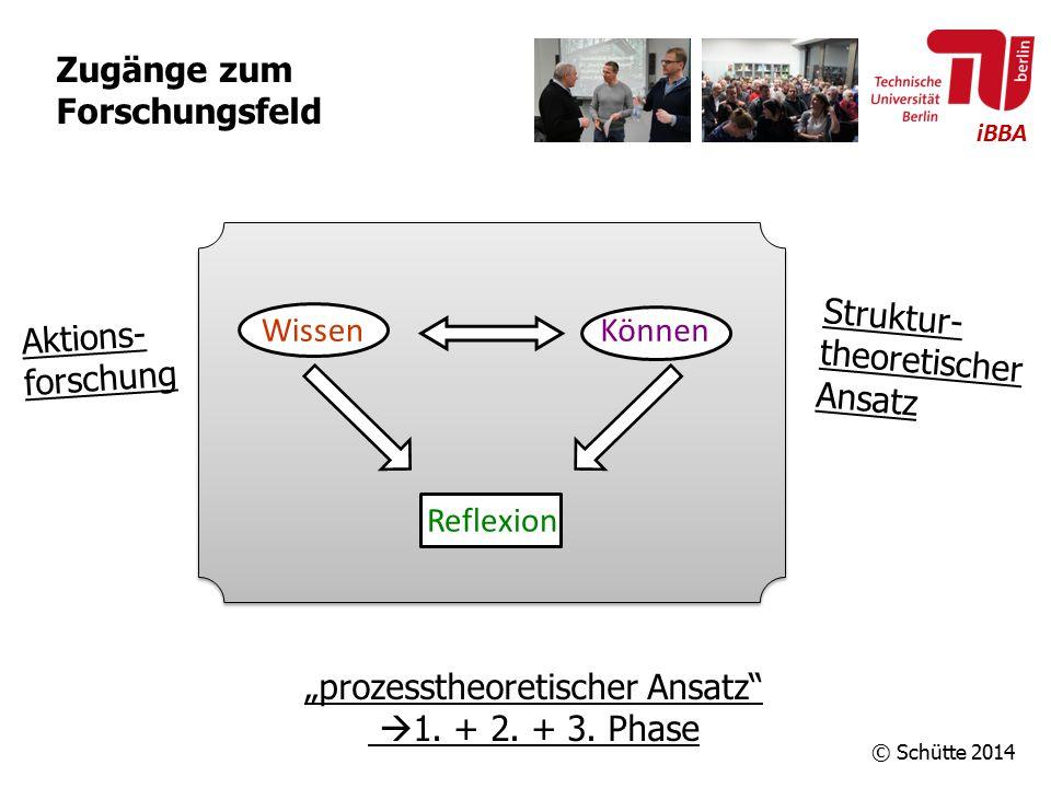 """iBBA Zugänge zum Forschungsfeld WissenKönnen Reflexion Aktions- forschung Struktur- theoretischer Ansatz """"prozesstheoretischer Ansatz""""  1. + 2. + 3."""