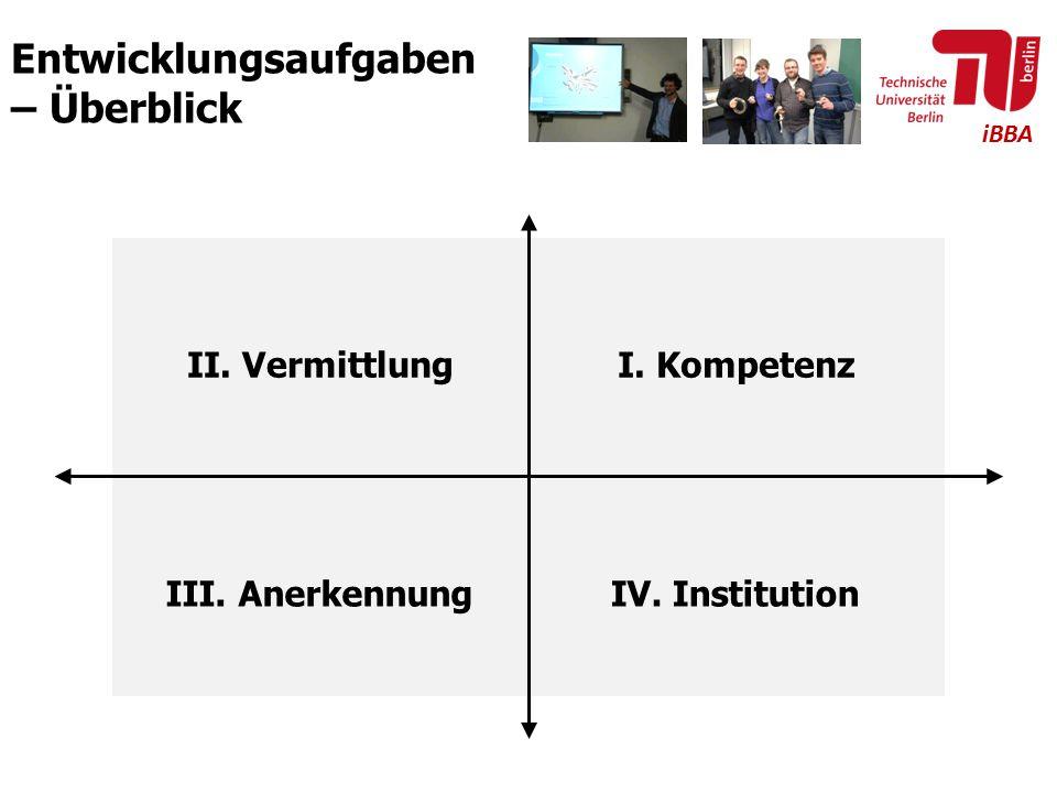 iBBA Entwicklungsaufgaben – Überblick II. VermittlungI. Kompetenz III. AnerkennungIV. Institution