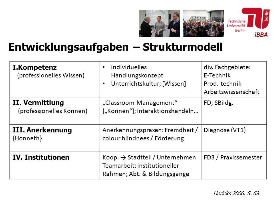 iBBA Entwicklungsaufgaben – Strukturmodell I.Kompetenz (professionelles Wissen) individuelles Handlungskonzept Unterrichtskultur; [Wissen] div. Fachge
