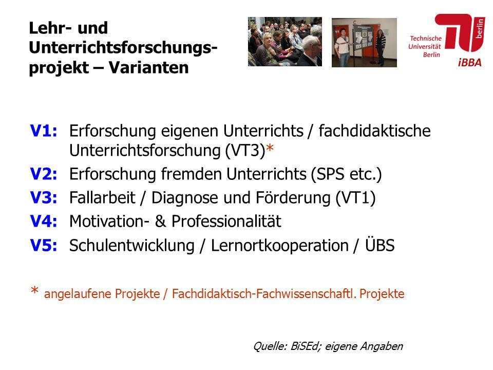 iBBA Lehr- und Unterrichtsforschungs- projekt – Varianten V1:Erforschung eigenen Unterrichts / fachdidaktische Unterrichtsforschung (VT3)* V2:Erforsch