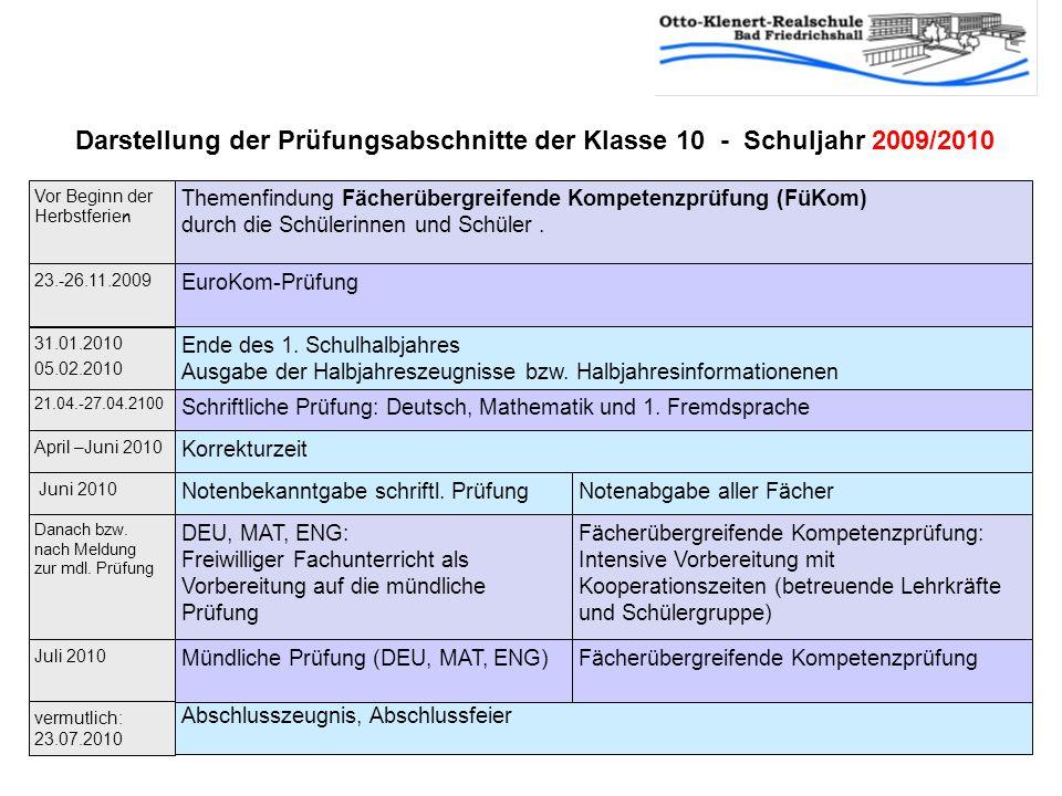 Darstellung der Prüfungsabschnitte der Klasse 10 - Schuljahr 2009/2010 Themenfindung Fächerübergreifende Kompetenzprüfung (FüKom) durch die Schülerinnen und Schüler.