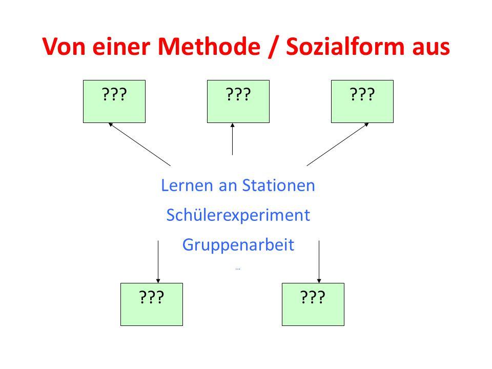 Von einer Methode / Sozialform aus Lernen an Stationen Schülerexperiment Gruppenarbeit … ???