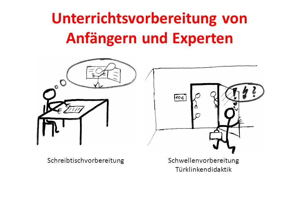 Unterrichtsvorbereitung von Anfängern und Experten SchreibtischvorbereitungSchwellenvorbereitung Türklinkendidaktik