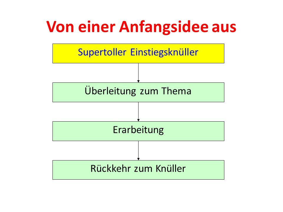 Von einer Anfangsidee aus Supertoller Einstiegsknüller Überleitung zum Thema Erarbeitung Rückkehr zum Knüller