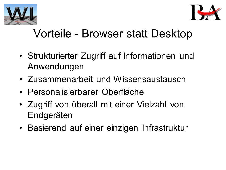 Vorteile - Browser statt Desktop Strukturierter Zugriff auf Informationen und Anwendungen Zusammenarbeit und Wissensaustausch Personalisierbarer Oberfläche Zugriff von überall mit einer Vielzahl von Endgeräten Basierend auf einer einzigen Infrastruktur