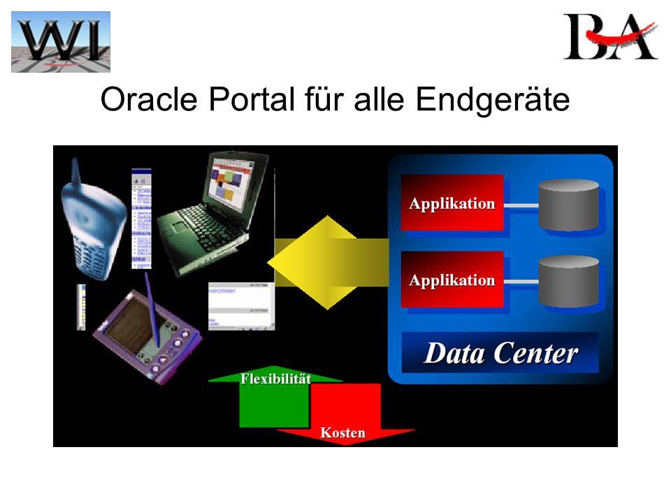 Oracle Portal für alle Endgeräte