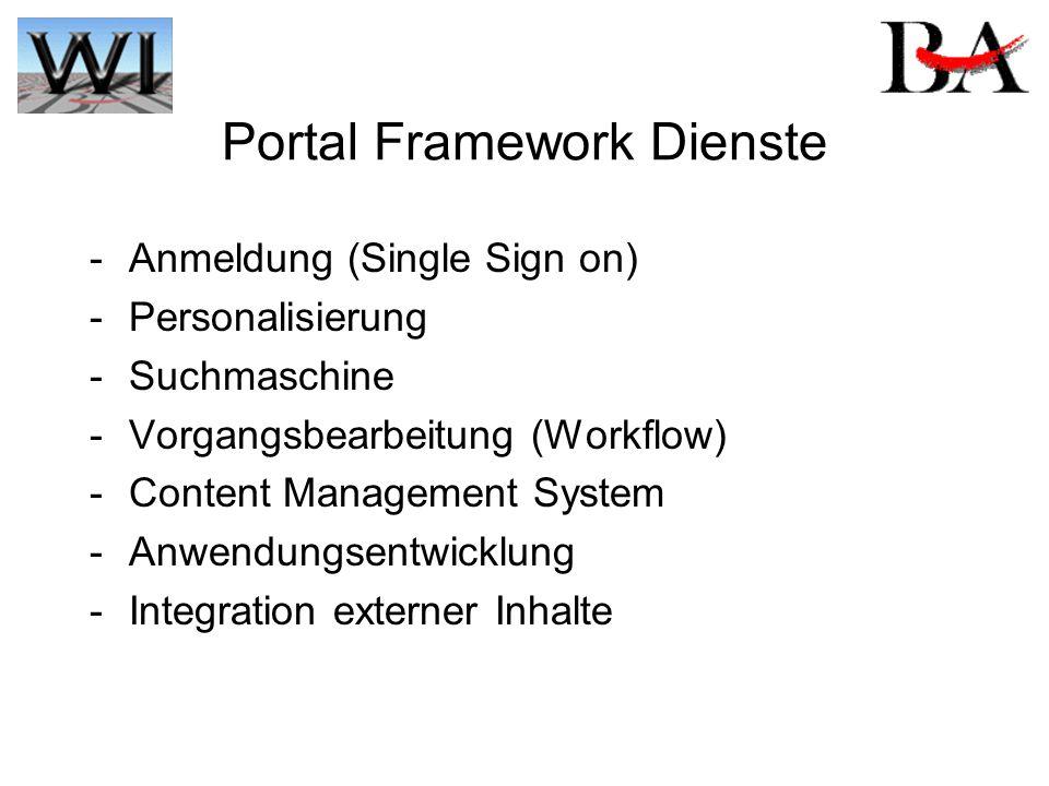 Portal Framework Dienste - Anmeldung (Single Sign on) - Personalisierung - Suchmaschine - Vorgangsbearbeitung (Workflow) - Content Management System - Anwendungsentwicklung - Integration externer Inhalte