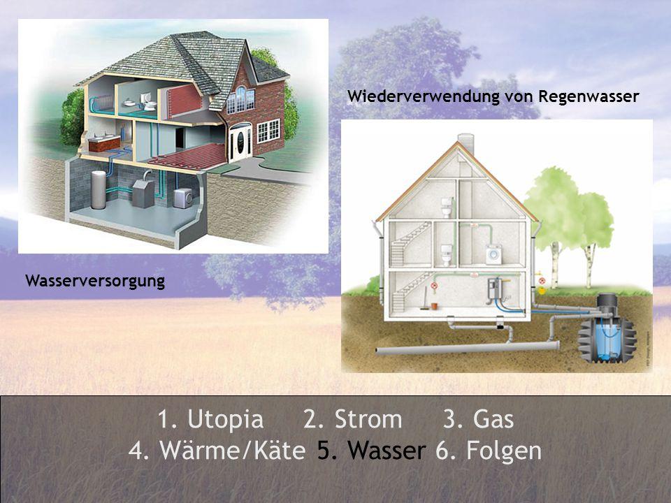 Leeg 1. Utopia 2. Strom 3. Gas 4. Wärme/Käte 5.