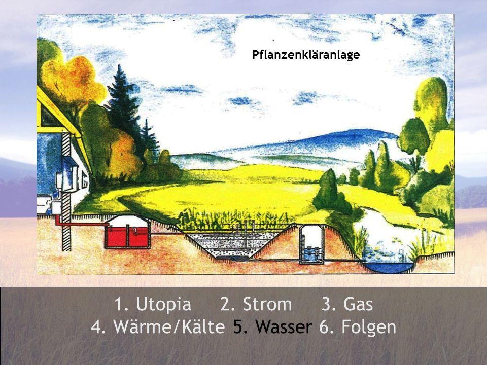 Leeg Votum en groet 1. Utopia 2. Strom 3. Gas 4. Wärme/Kälte 5. Wasser 6. Folgen Pflanzenkläranlage