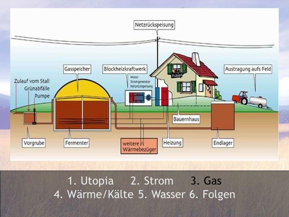 1. Utopia 2. Strom 3. Gas 4. Wärme/Kälte 5. Wasser 6. Folgen