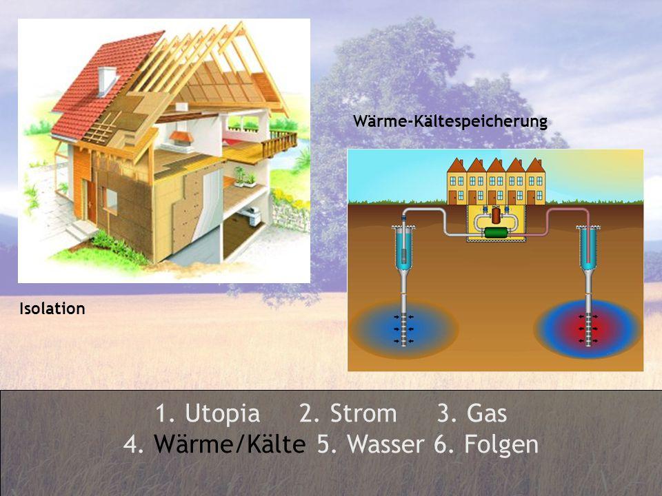 1. Utopia 2. Strom 3. Gas 4. Wärme/Kälte 5. Wasser 6. Folgen Isolation Wärme-Kältespeicherung