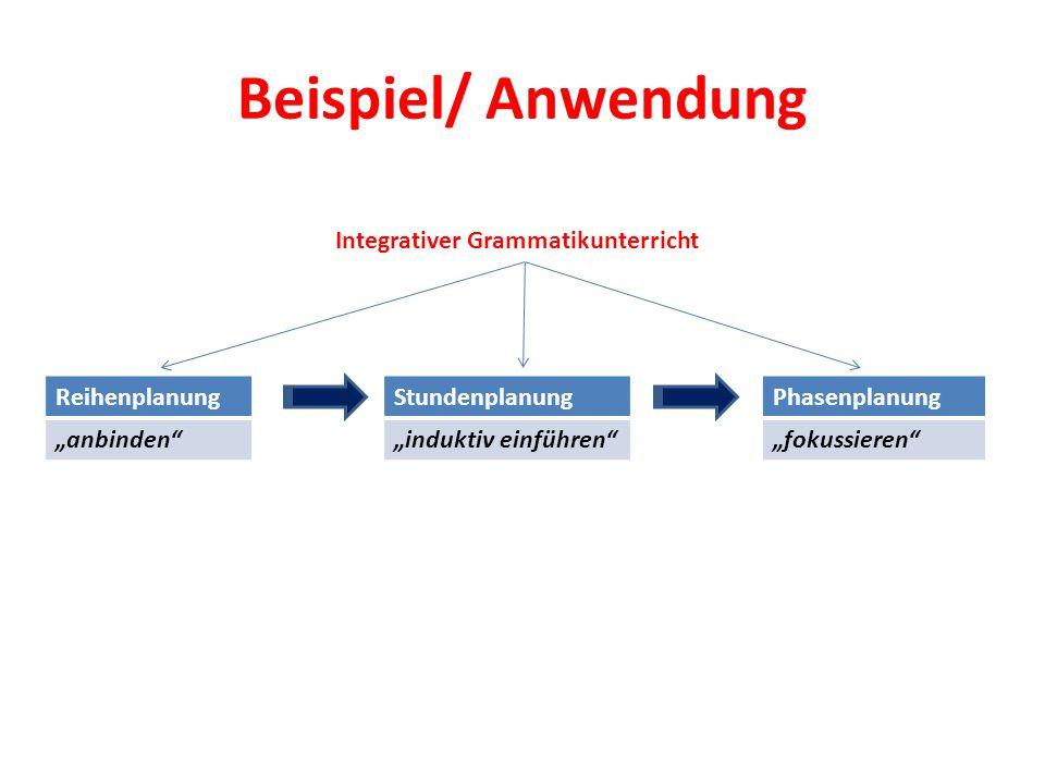 """Beispiel/ Anwendung ReihenplanungStundenplanungPhasenplanung """"anbinden""""""""induktiv einführen""""""""fokussieren"""" Integrativer Grammatikunterricht"""
