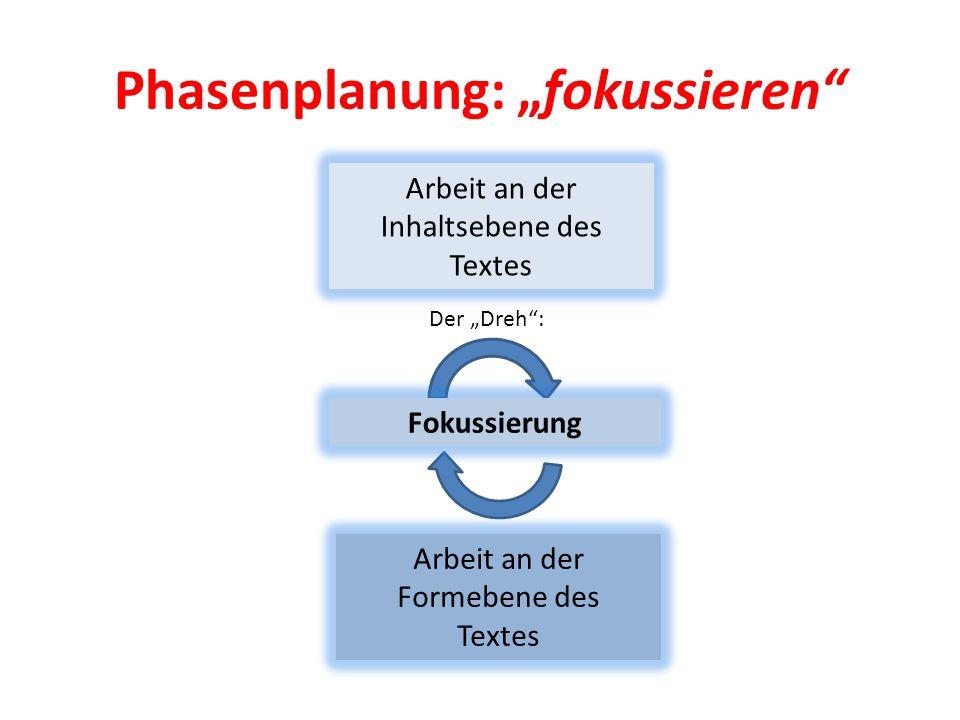 """Phasenplanung: """"fokussieren"""" Arbeit an der Inhaltsebene des Textes Arbeit an der Formebene des Textes Der """"Dreh"""": Fokussierung"""