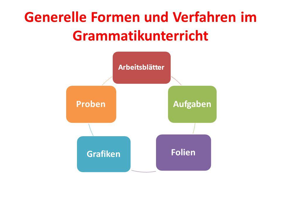 Generelle Formen und Verfahren im Grammatikunterricht Arbeitsblätter Aufgaben Folien Grafiken Proben