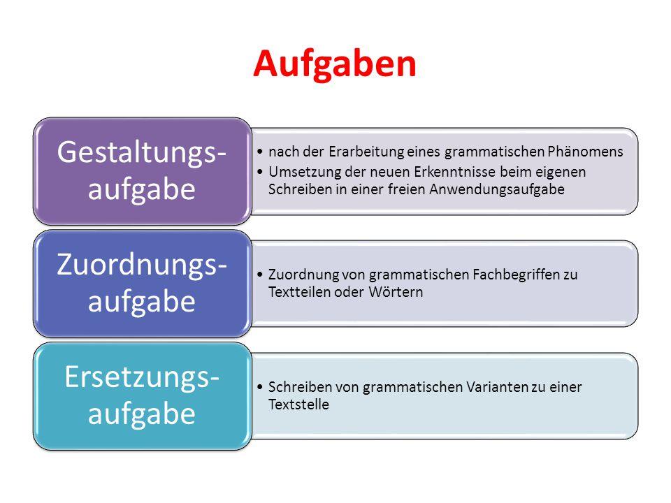 Aufgaben nach der Erarbeitung eines grammatischen Phänomens Umsetzung der neuen Erkenntnisse beim eigenen Schreiben in einer freien Anwendungsaufgabe