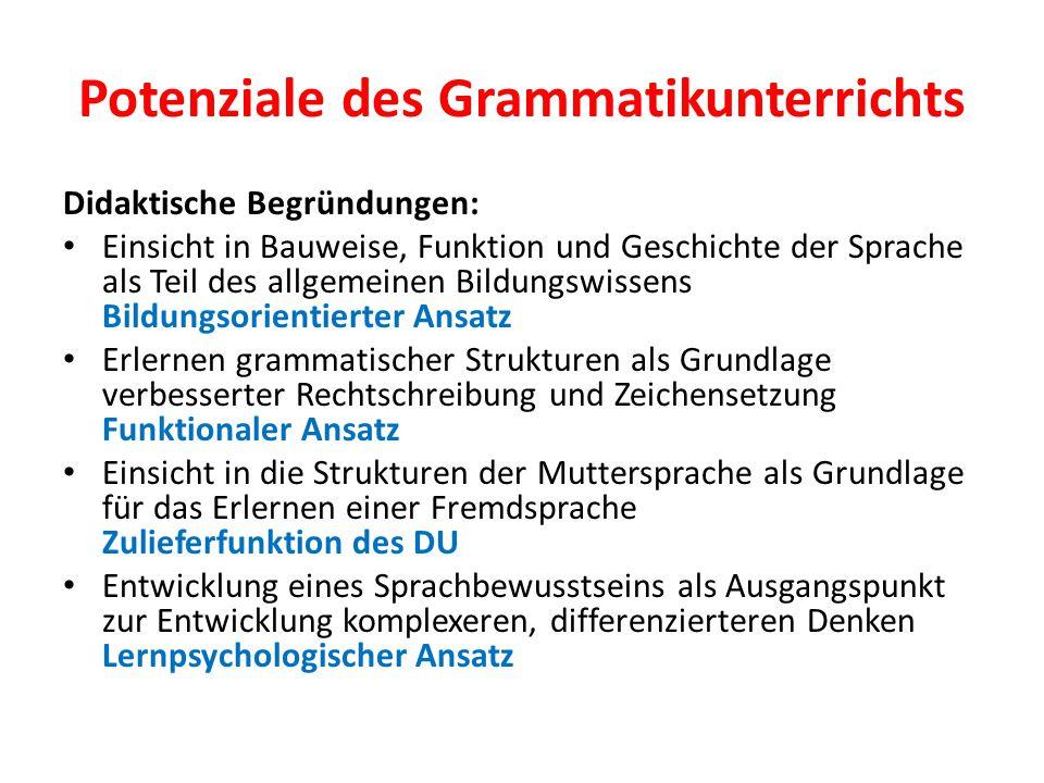 Potenziale des Grammatikunterrichts Didaktische Begründungen: Einsicht in Bauweise, Funktion und Geschichte der Sprache als Teil des allgemeinen Bildu