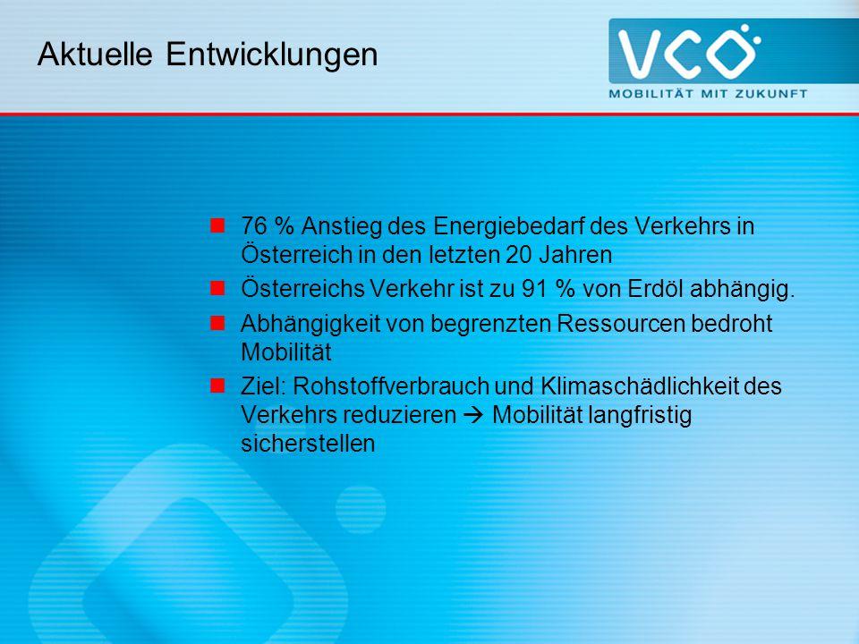 Aktuelle Entwicklungen 76 % Anstieg des Energiebedarf des Verkehrs in Österreich in den letzten 20 Jahren Österreichs Verkehr ist zu 91 % von Erdöl abhängig.