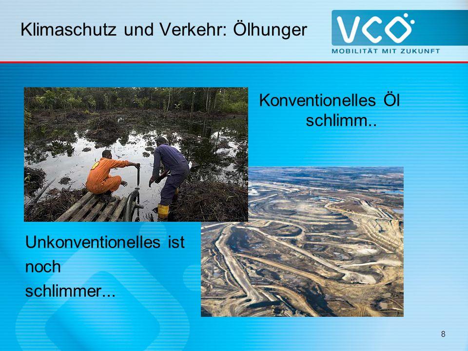 8 Klimaschutz und Verkehr: Ölhunger Konventionelles Öl ist schlimm..