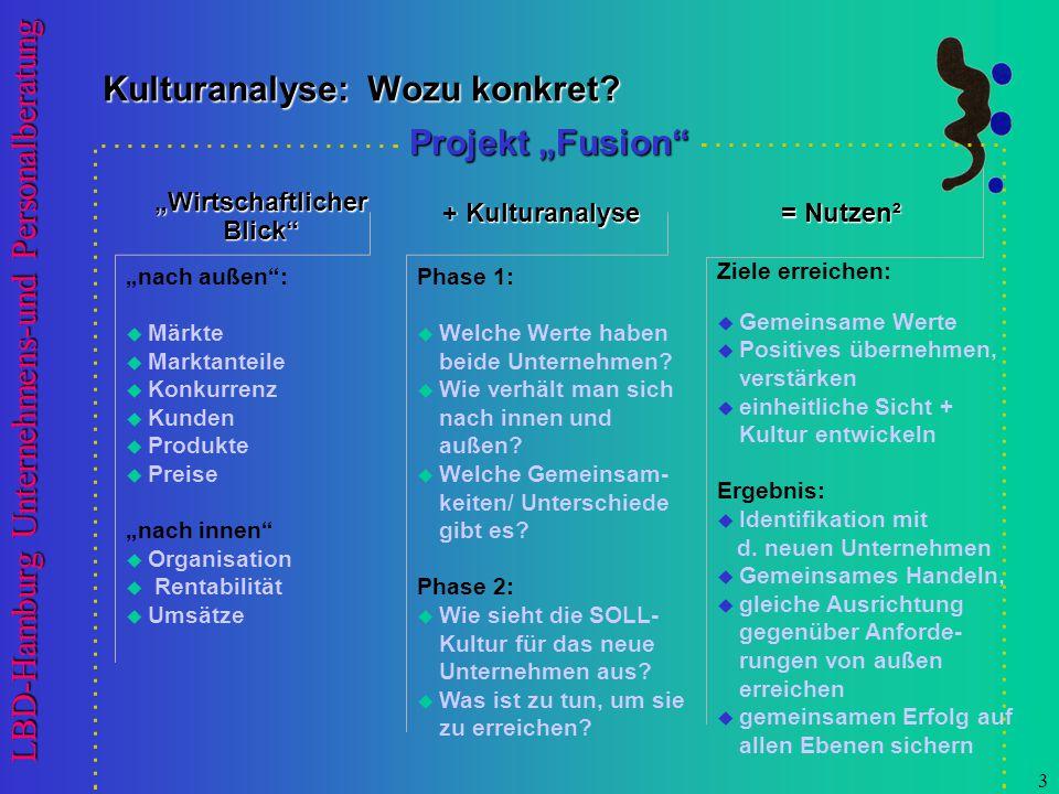 LBD-Hamburg Unternehmens-und Personalberatung 2 Was versteht man unter Unternehmenskultur? Unternehmens-kultur Auswirkungen Führung und Art der Zusamm
