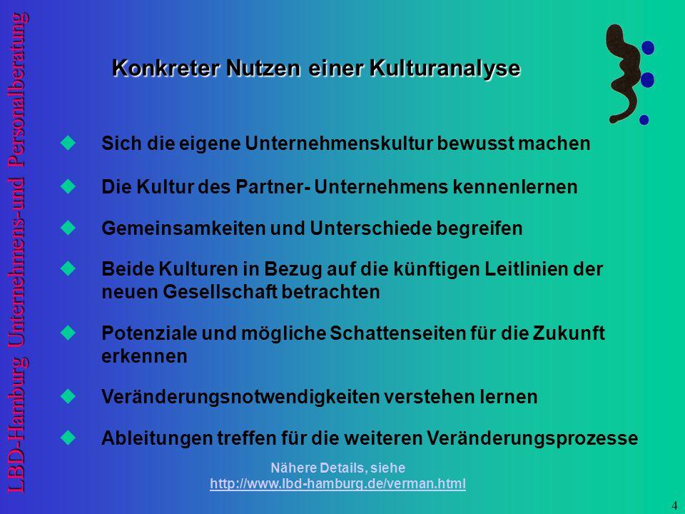 """LBD-Hamburg Unternehmens-und Personalberatung 3 Kulturanalyse: Wozu konkret? Projekt """"Fusion"""" """"Wirtschaftlicher Blick"""" """"nach außen"""":  Märkte  Markta"""
