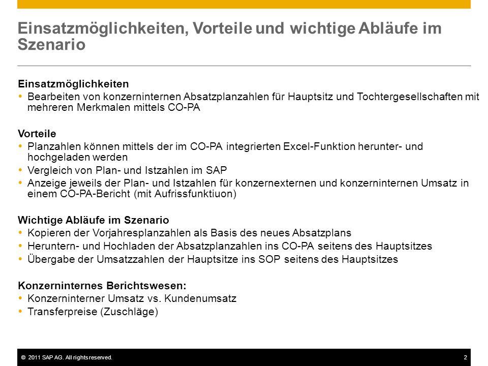 ©2011 SAP AG. All rights reserved.2 Einsatzmöglichkeiten, Vorteile und wichtige Abläufe im Szenario Einsatzmöglichkeiten  Bearbeiten von konzerninter