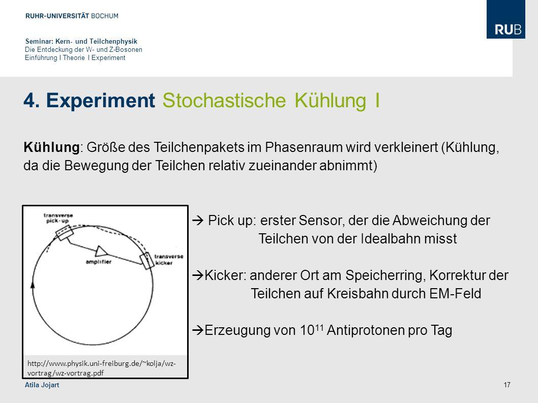 17 4. Experiment Stochastische Kühlung I Kühlung: Größe des Teilchenpakets im Phasenraum wird verkleinert (Kühlung, da die Bewegung der Teilchen relat