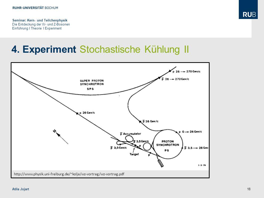 18 4. Experiment Stochastische Kühlung II Kühlung: Seminar: Kern- und Teilchenphysik Die Entdeckung der W- und Z-Bosonen Einführung I Theorie I Experi