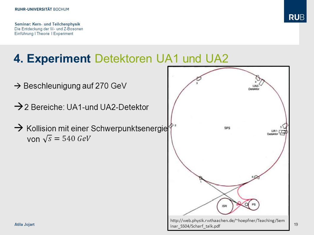 19 4. Experiment Detektoren UA1 und UA2  Beschleunigung auf 270 GeV  2 Bereiche: UA1-und UA2-Detektor  Kollision mit einer Schwerpunktsenergie von